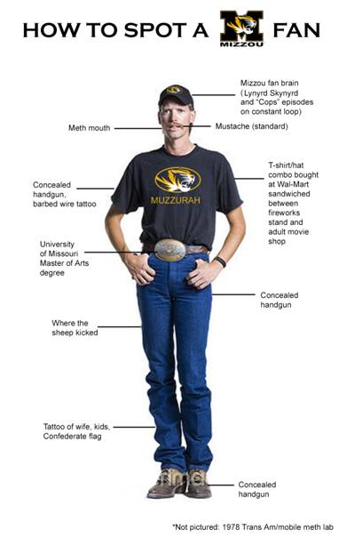 How to spot a Mizzou fan
